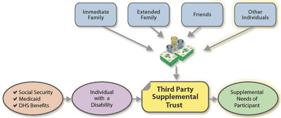 lp_TPSFT_money_chart2